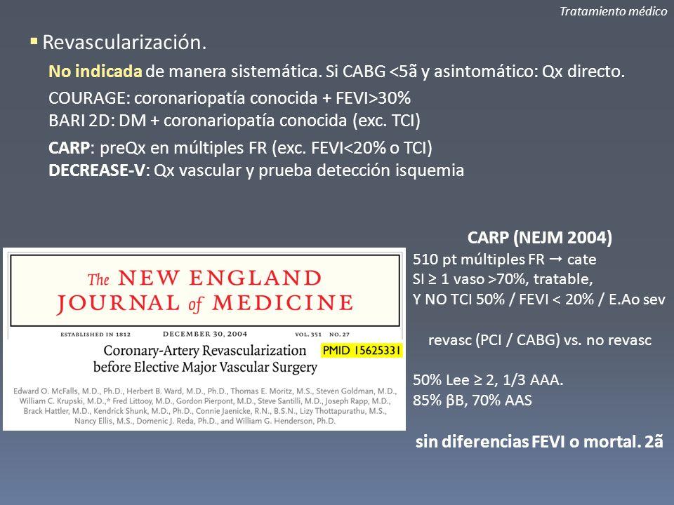 Tratamiento médico Revascularización. No indicada de manera sistemática. Si CABG <5ã y asintomático: Qx directo. COURAGE: coronariopatía conocida + FE