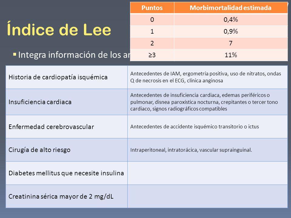 Índice de Lee Integra información de los antecedentes del paciente. Abordaje inicial Historia de cardiopatía isquémica Antecedentes de IAM, ergometría