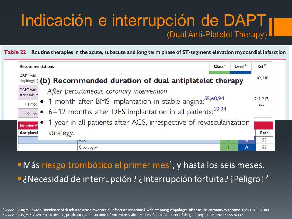 Indicación e interrupción de DAPT (Dual Anti-Platelet Therapy) Más riesgo trombótico el primer mes 1, y hasta los seis meses.