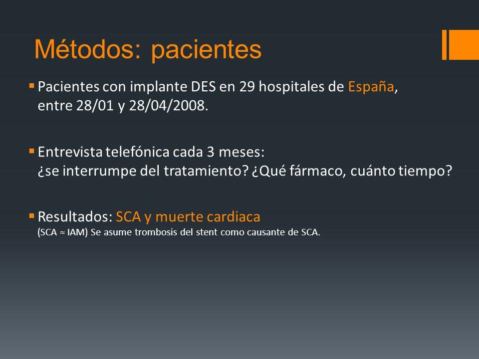 Métodos: pacientes Pacientes con implante DES en 29 hospitales de España, entre 28/01 y 28/04/2008.