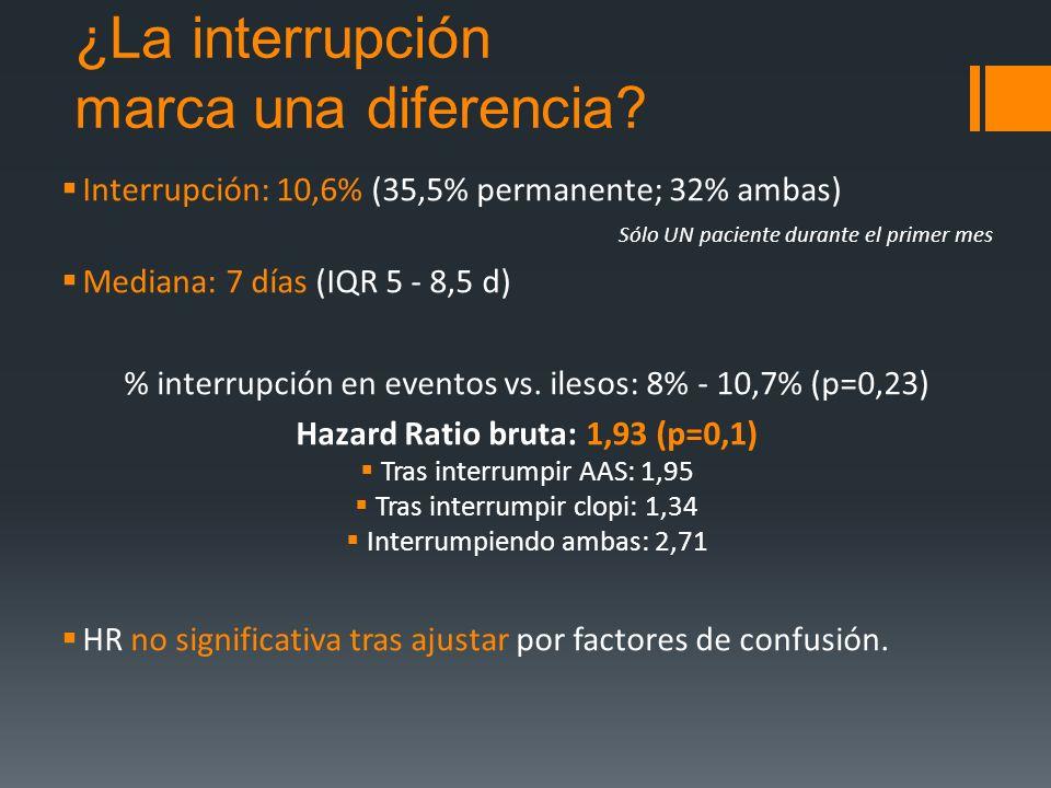Comorbilidades y factores de riesgo Predictores de evento en caso de interrupción: Interrupción se asocia a menos ACTP previa, EPOC, IRC o hemorragia importante.