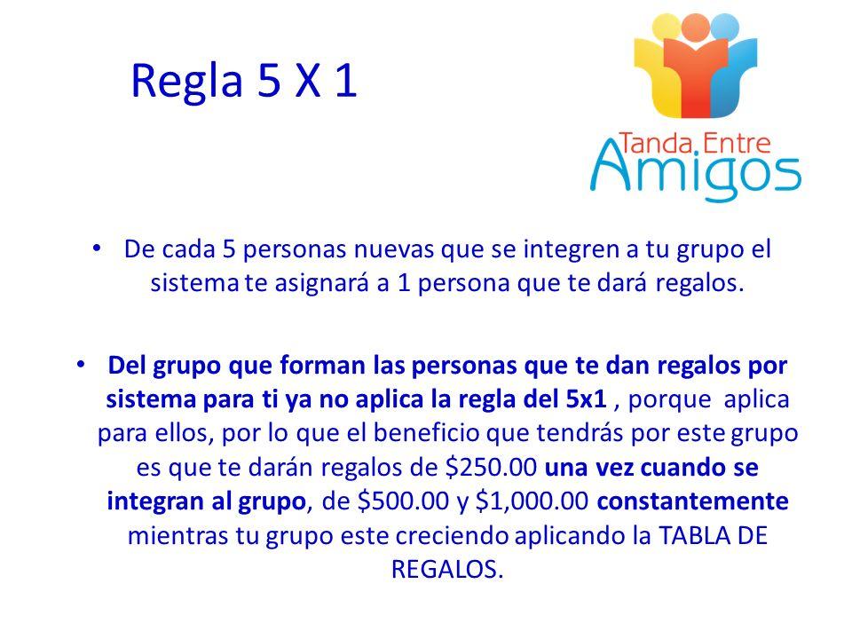 Regla 5 X 1 De cada 5 personas nuevas que se integren a tu grupo el sistema te asignará a 1 persona que te dará regalos. Del grupo que forman las pers