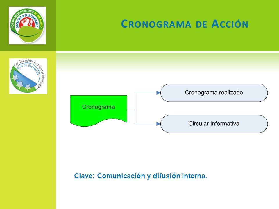 A UDITORIAS SCAM F ASE 3 ActividadAuditoria Auditoria 1 in situ Agosto-Sept.