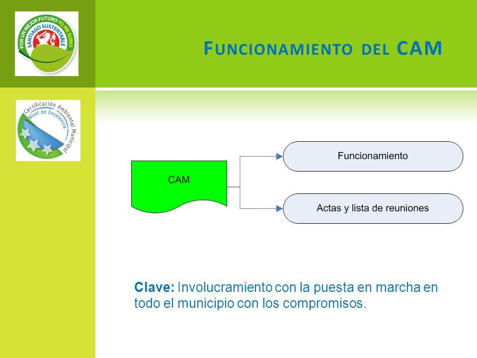 F UNCIONAMIENTO DEL CAM Clave: Involucramiento con la puesta en marcha en todo el municipio con los compromisos.