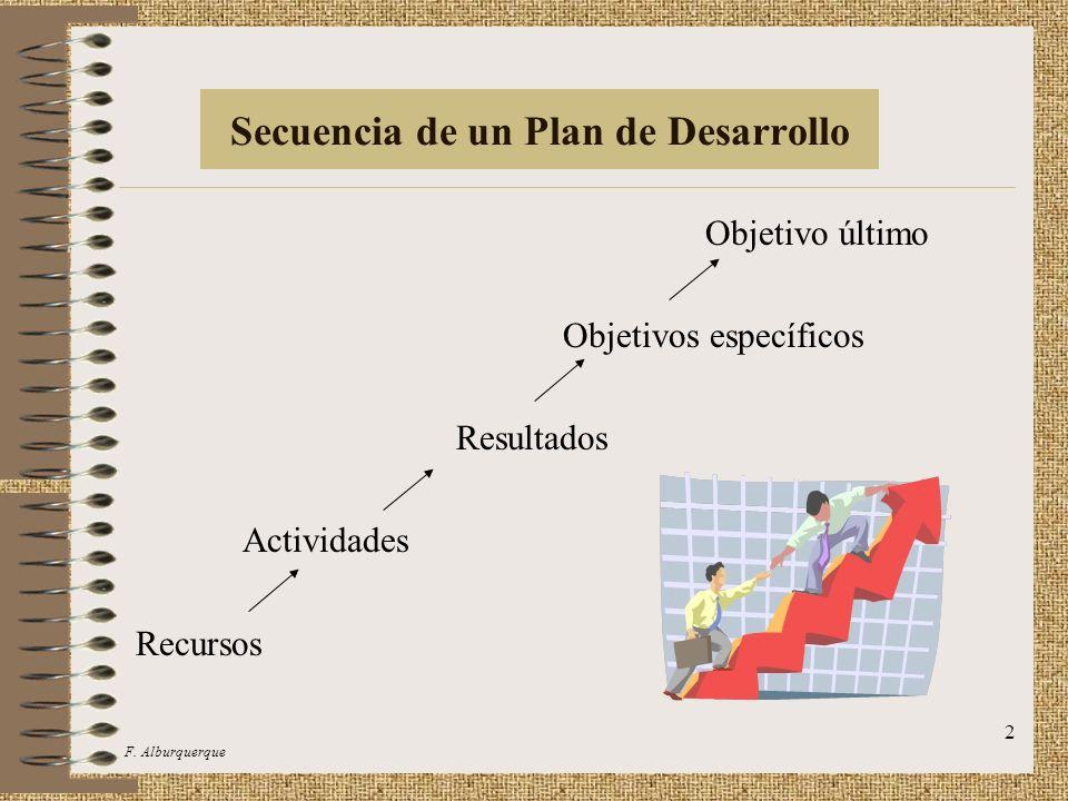 3 Plan y proyectos de desarrollo Un Plan de Desarrollo suele contener varios proyectos de desarrollo, los cuales son la unidad básica de actuación del plan.