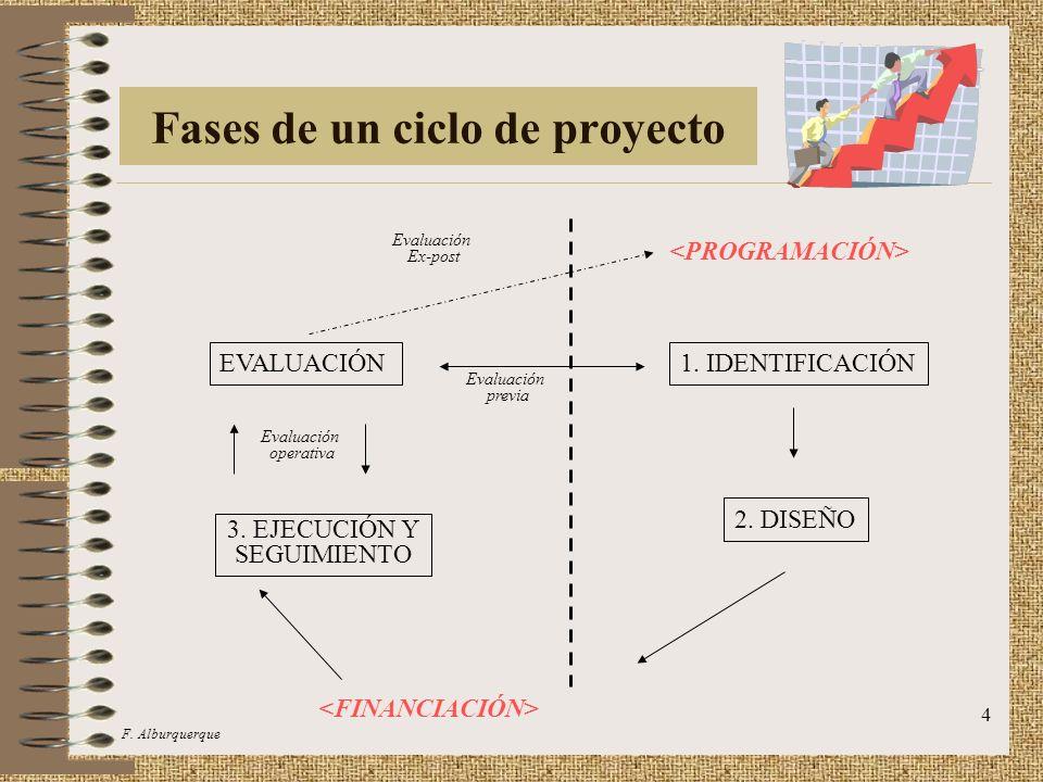 Áreas de interés para los indicadores de DLS IDR, Grupo de Desarrollo Sostenible CSIC SPL VPCVMN RRHH I+D+i IEBGID DPS Incremento del número empresas relacionadas con la valorización del patrimonio cultural (turismo, gastronomía, artesanía).