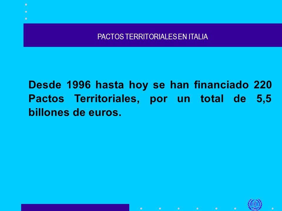 PACTOS TERRITORIALES EN ITALIA Desde 1996 hasta hoy se han financiado 220 Pactos Territoriales, por un total de 5,5 billones de euros.