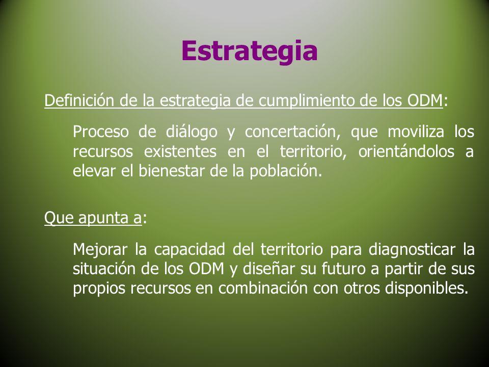 Estrategia Definición de la estrategia de cumplimiento de los ODM: Proceso de diálogo y concertación, que moviliza los recursos existentes en el territorio, orientándolos a elevar el bienestar de la población.