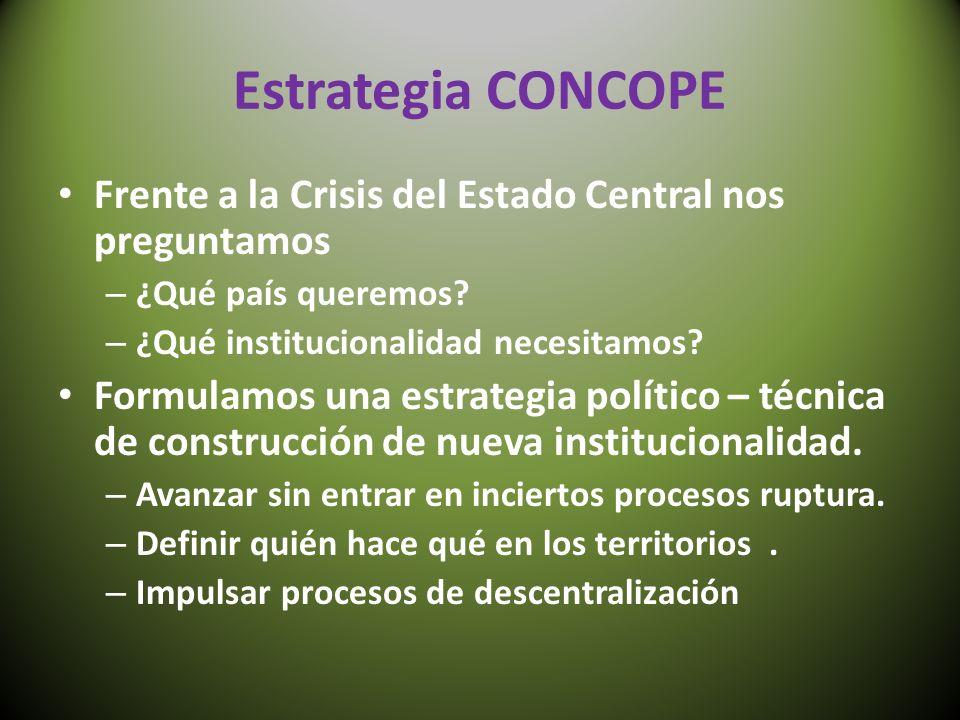 Estrategia CONCOPE Frente a la Crisis del Estado Central nos preguntamos – ¿Qué país queremos? – ¿Qué institucionalidad necesitamos? Formulamos una es