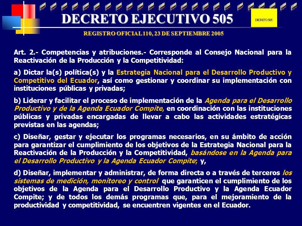 Art. 2.- Competencias y atribuciones.- Corresponde al Consejo Nacional para la Reactivación de la Producción y la Competitividad: a) Dictar la(s) polí