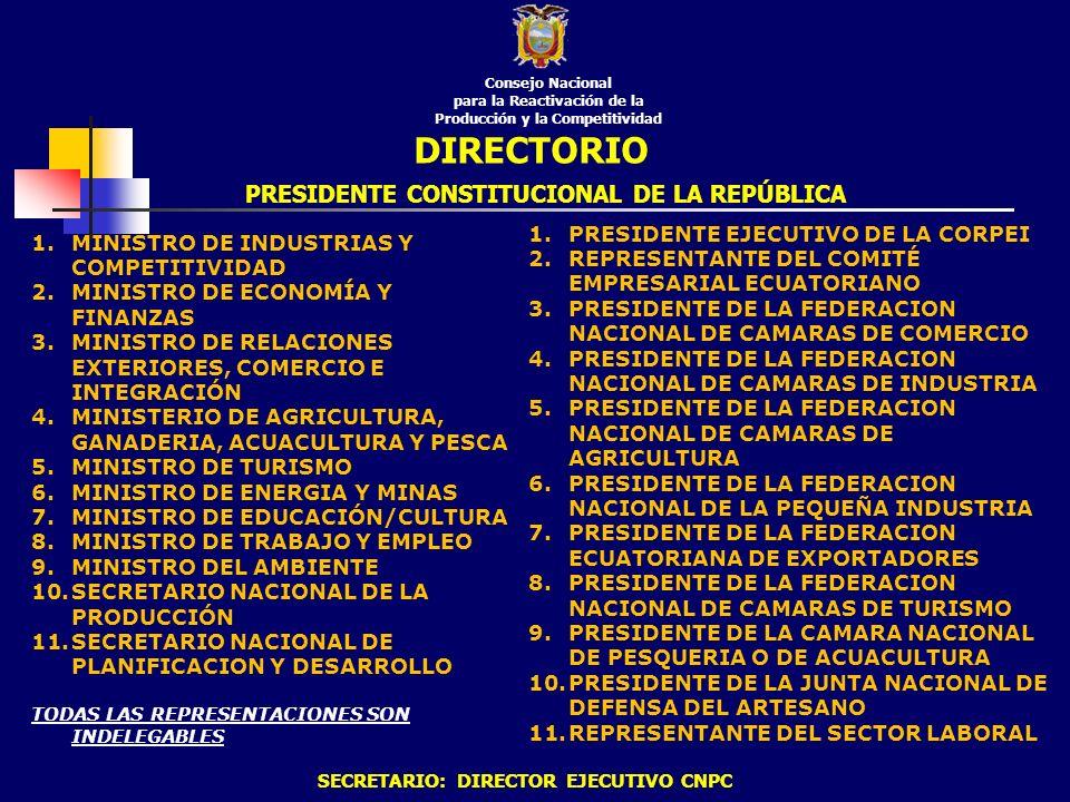 DIRECTORIO Consejo Nacional para la Reactivación de la Producción y la Competitividad 1.MINISTRO DE INDUSTRIAS Y COMPETITIVIDAD 2.MINISTRO DE ECONOMÍA