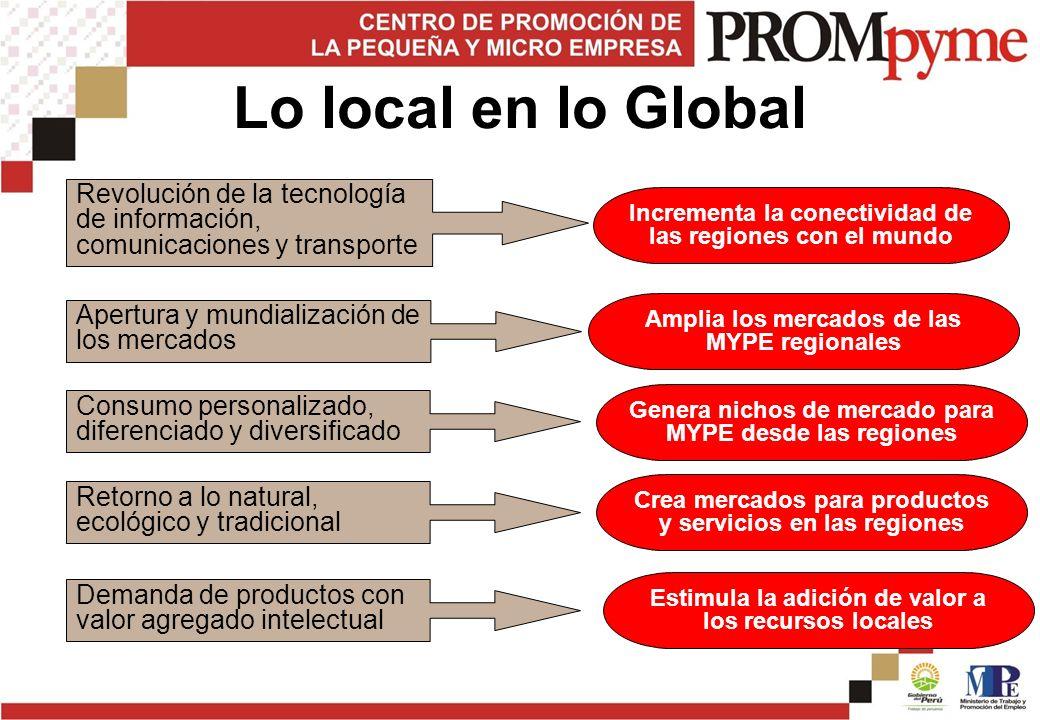 Lo local en lo Global Amplia los mercados de las MYPE regionales Revolución de la tecnología de información, comunicaciones y transporte Incrementa la