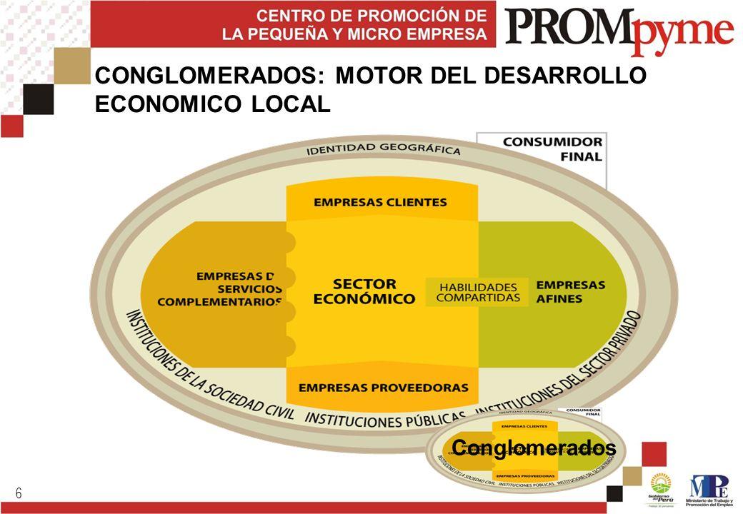 17 Desarrollo Económico Local Organización y formalización de oferta Desarrollo de oferta MYPE Promoción Comercial E2 E1 E4 E3E5 E6 1 2 3 4 Oportunidades de Mercado