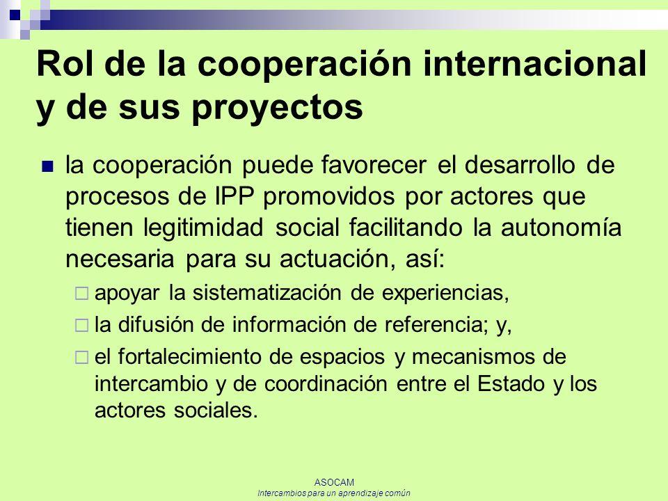 ASOCAM Intercambios para un aprendizaje común Rol de la cooperación internacional y de sus proyectos la cooperación puede favorecer el desarrollo de p