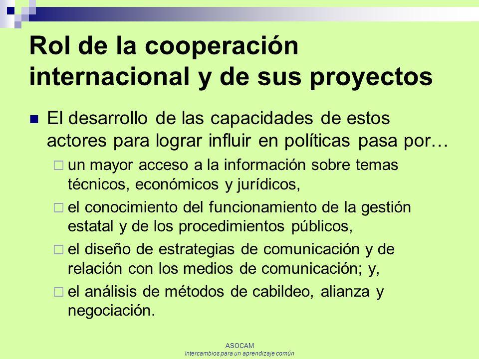 ASOCAM Intercambios para un aprendizaje común Rol de la cooperación internacional y de sus proyectos El desarrollo de las capacidades de estos actores