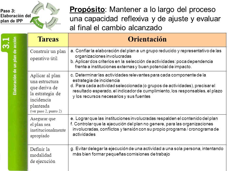 TareasOrientación Construir un plan operativo útil a. Confiar la elaboración del plan a un grupo reducido y representativo de las organizaciones invol