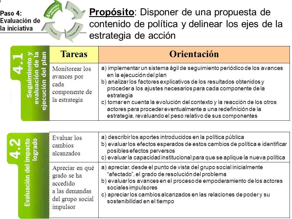 Propósito: Disponer de una propuesta de contenido de política y delinear los ejes de la estrategia de acción TareasOrientación Monitorear los avances