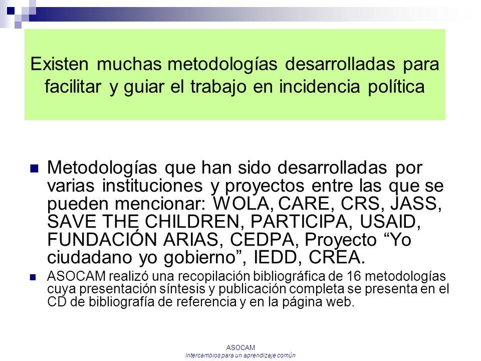 ASOCAM Intercambios para un aprendizaje común Metodologías que han sido desarrolladas por varias instituciones y proyectos entre las que se pueden men