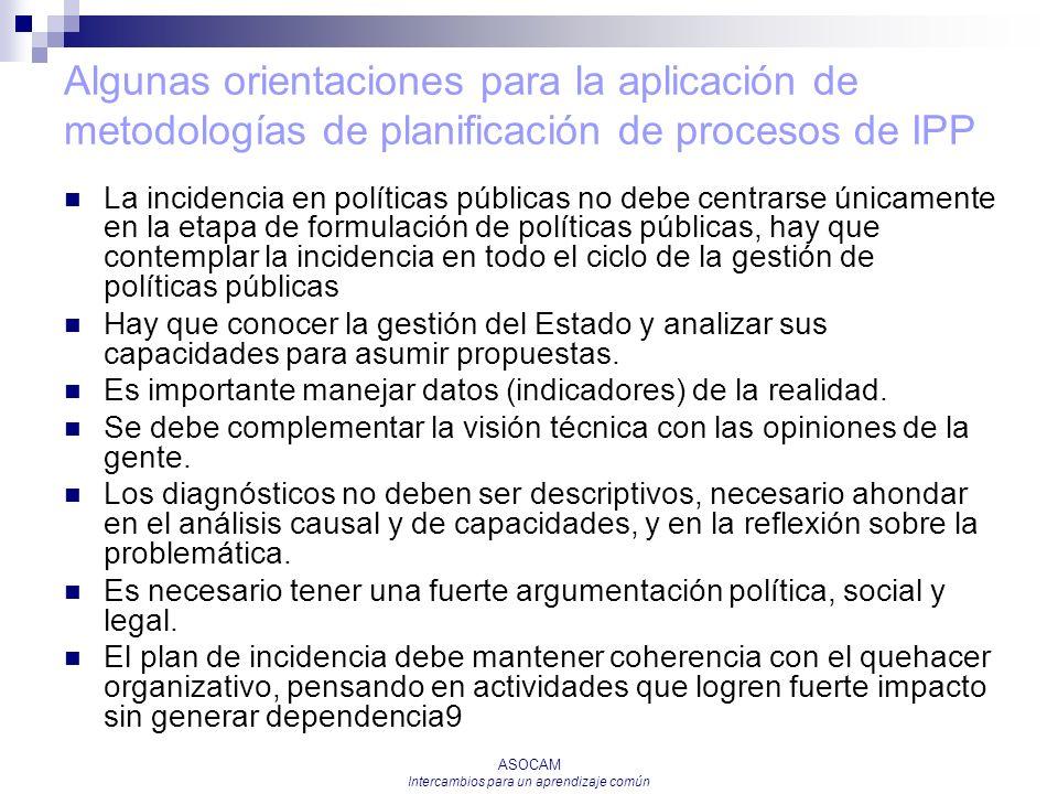ASOCAM Intercambios para un aprendizaje común Algunas orientaciones para la aplicación de metodologías de planificación de procesos de IPP La incidenc