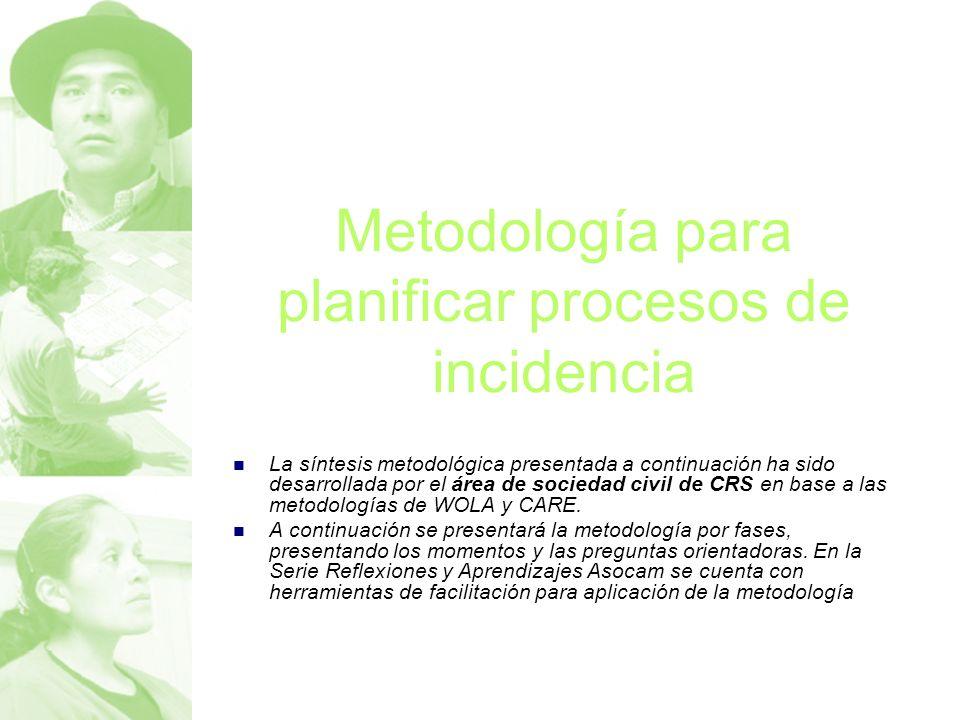 Metodología para planificar procesos de incidencia La síntesis metodológica presentada a continuación ha sido desarrollada por el área de sociedad civ