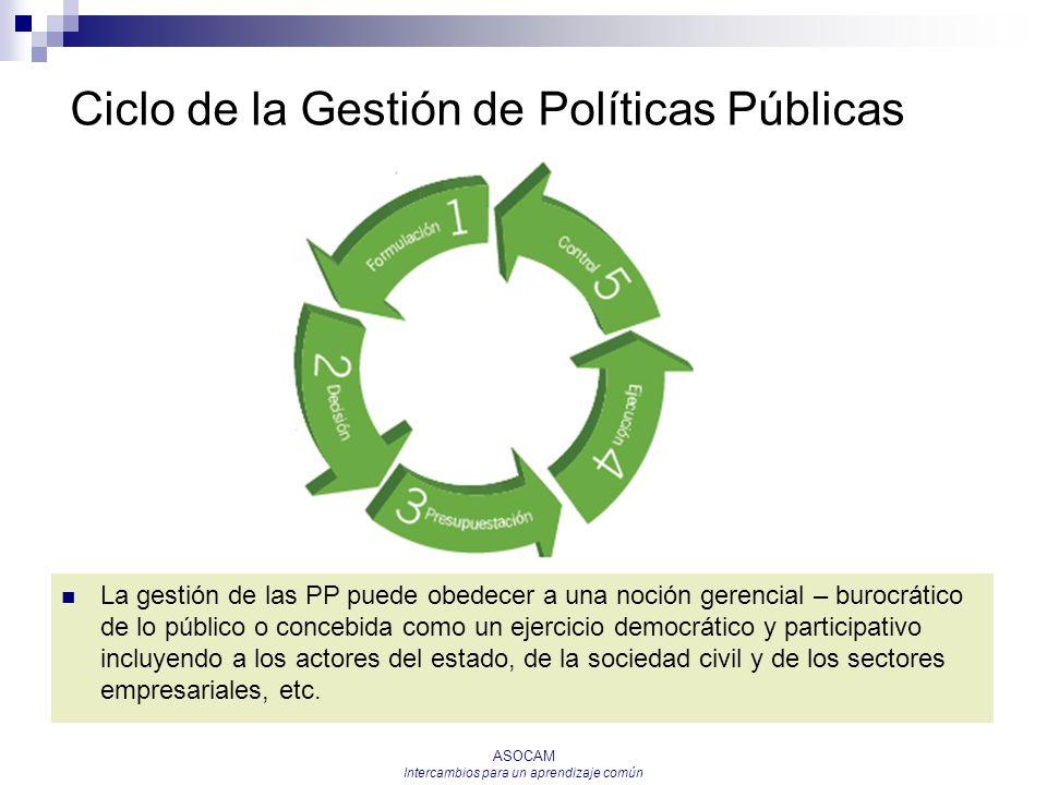 ASOCAM Intercambios para un aprendizaje común Ciclo de la Gestión de Políticas Públicas La gestión de las PP puede obedecer a una noción gerencial – b