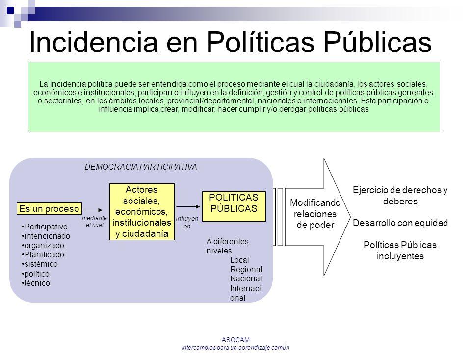 ASOCAM Intercambios para un aprendizaje común DEMOCRACIA PARTICIPATIVA Incidencia en Políticas Públicas La incidencia política puede ser entendida com