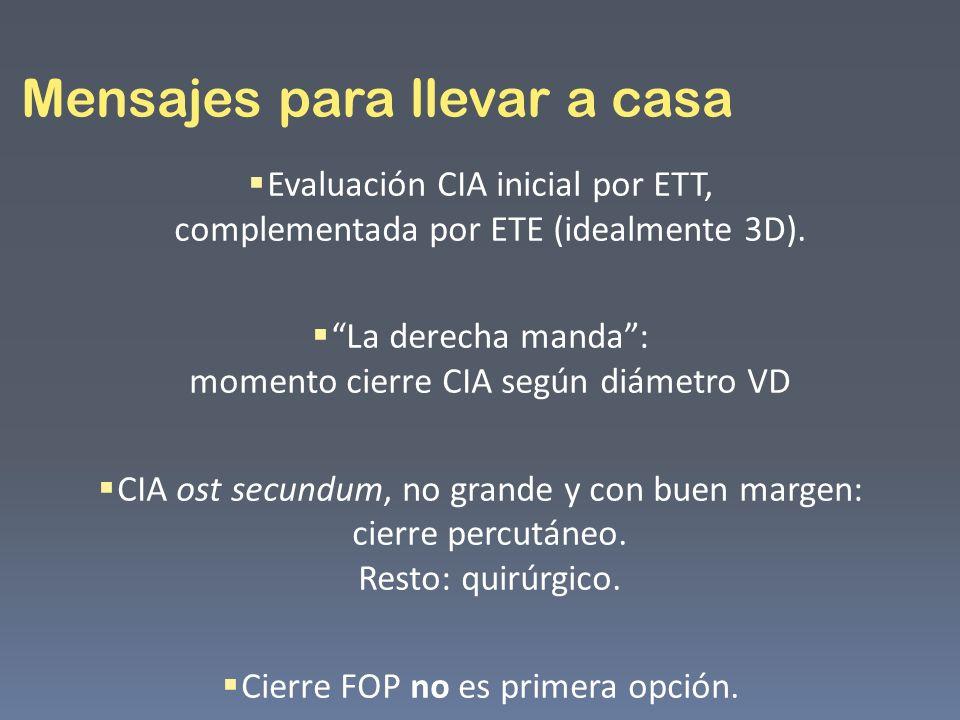 Mensajes para llevar a casa Evaluación CIA inicial por ETT, complementada por ETE (idealmente 3D). La derecha manda: momento cierre CIA según diámetro