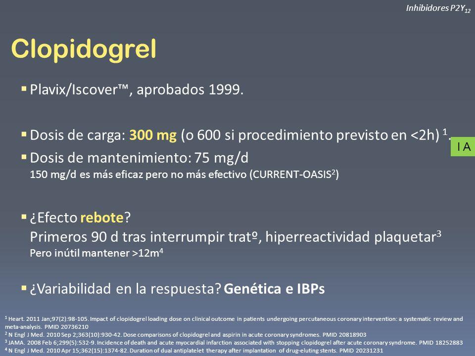 Clopidogrel Inhibidores P2Y 12 Plavix/Iscover, aprobados 1999. Dosis de carga: 300 mg (o 600 si procedimiento previsto en <2h) 1. Dosis de mantenimien