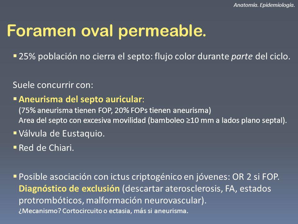 Foramen oval permeable. 25% población no cierra el septo: flujo color durante parte del ciclo. Suele concurrir con: Aneurisma del septo auricular: (75