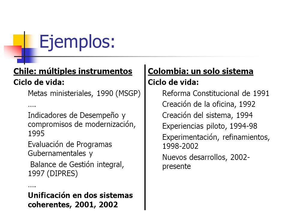 Ejemplos: Chile: múltiples instrumentos Ciclo de vida: Metas ministeriales, 1990 (MSGP) …. Indicadores de Desempeño y compromisos de modernización, 19