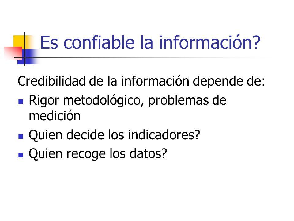 Es confiable la información? Credibilidad de la información depende de: Rigor metodológico, problemas de medición Quien decide los indicadores? Quien