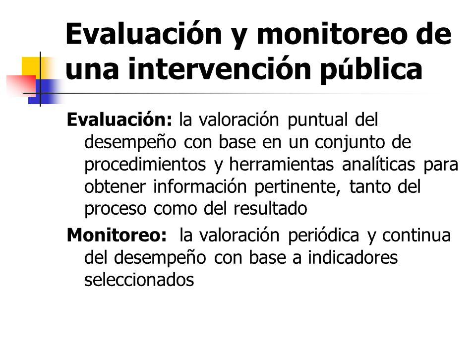 Evaluación y monitoreo de una intervención p ú blica Evaluación: la valoración puntual del desempeño con base en un conjunto de procedimientos y herra