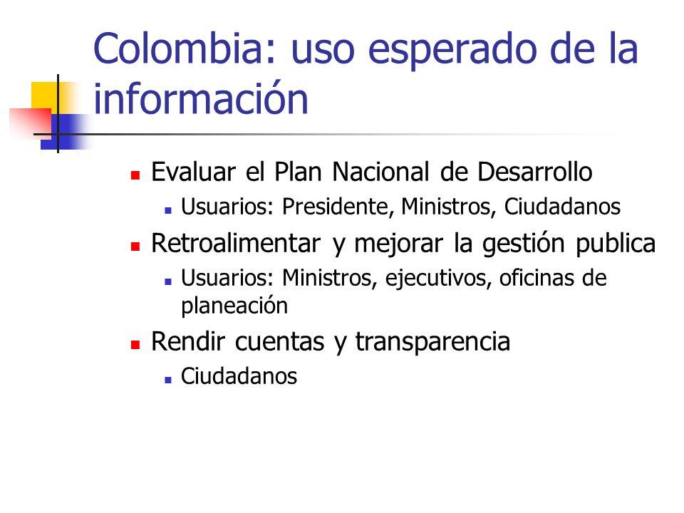 Colombia: uso esperado de la información Evaluar el Plan Nacional de Desarrollo Usuarios: Presidente, Ministros, Ciudadanos Retroalimentar y mejorar l