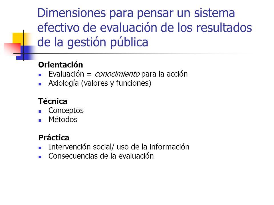 Dimensiones para pensar un sistema efectivo de evaluación de los resultados de la gestión pública Orientación Evaluación = conocimiento para la acción