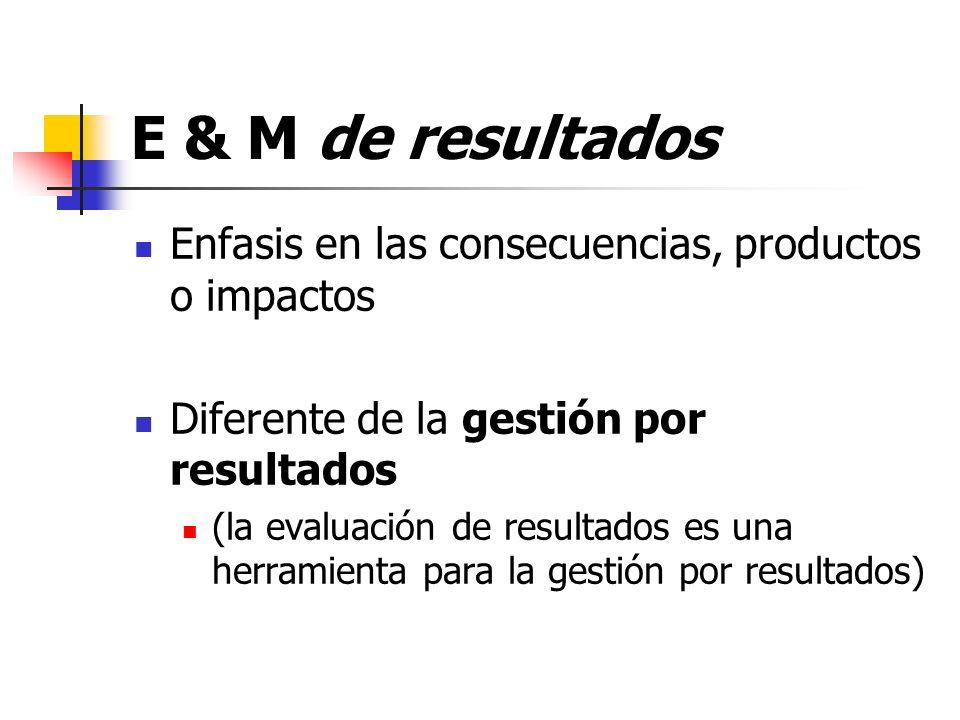 E & M de resultados Enfasis en las consecuencias, productos o impactos Diferente de la gestión por resultados (la evaluación de resultados es una herr