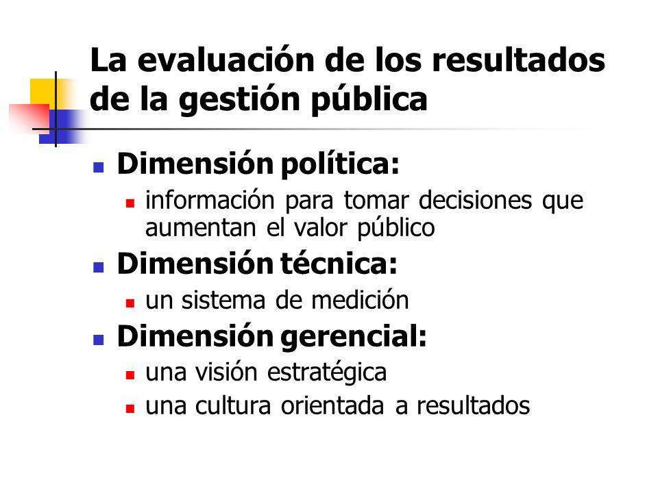 La evaluación de los resultados de la gestión pública Dimensión política: información para tomar decisiones que aumentan el valor público Dimensión té