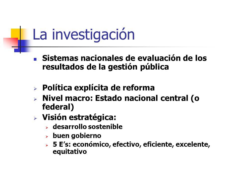 La investigación Sistemas nacionales de evaluación de los resultados de la gestión pública Política explícita de reforma Nivel macro: Estado nacional