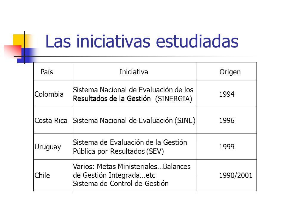 Las iniciativas estudiadas PaísIniciativaOrigen Colombia Sistema Nacional de Evaluación de los Resultados de la Gestión Resultados de la Gestión (SINE
