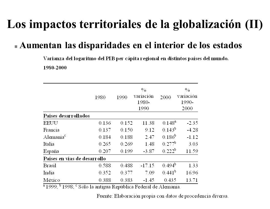 Los impactos territoriales de la globalización (II) n Aumentan las disparidades en el interior de los estados
