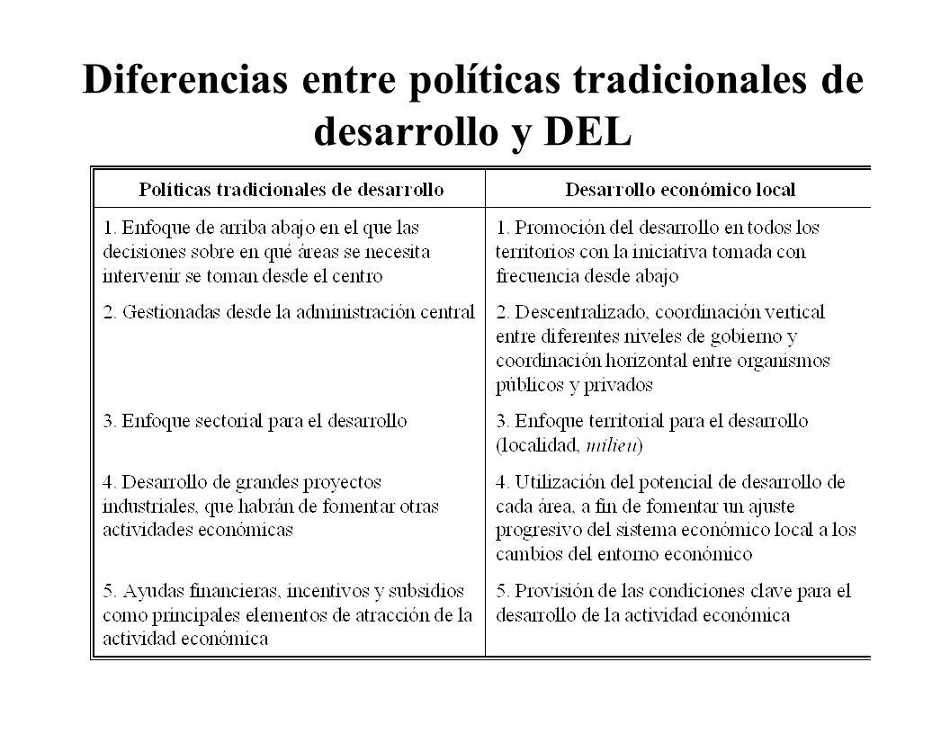 Diferencias entre políticas tradicionales de desarrollo y DEL