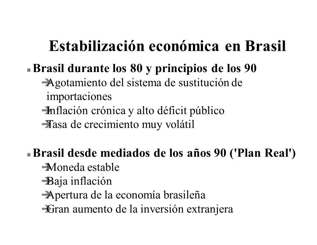 Estabilización económica en Brasil n Brasil durante los 80 y principios de los 90 è Agotamiento del sistema de sustitución de importaciones è Inflació