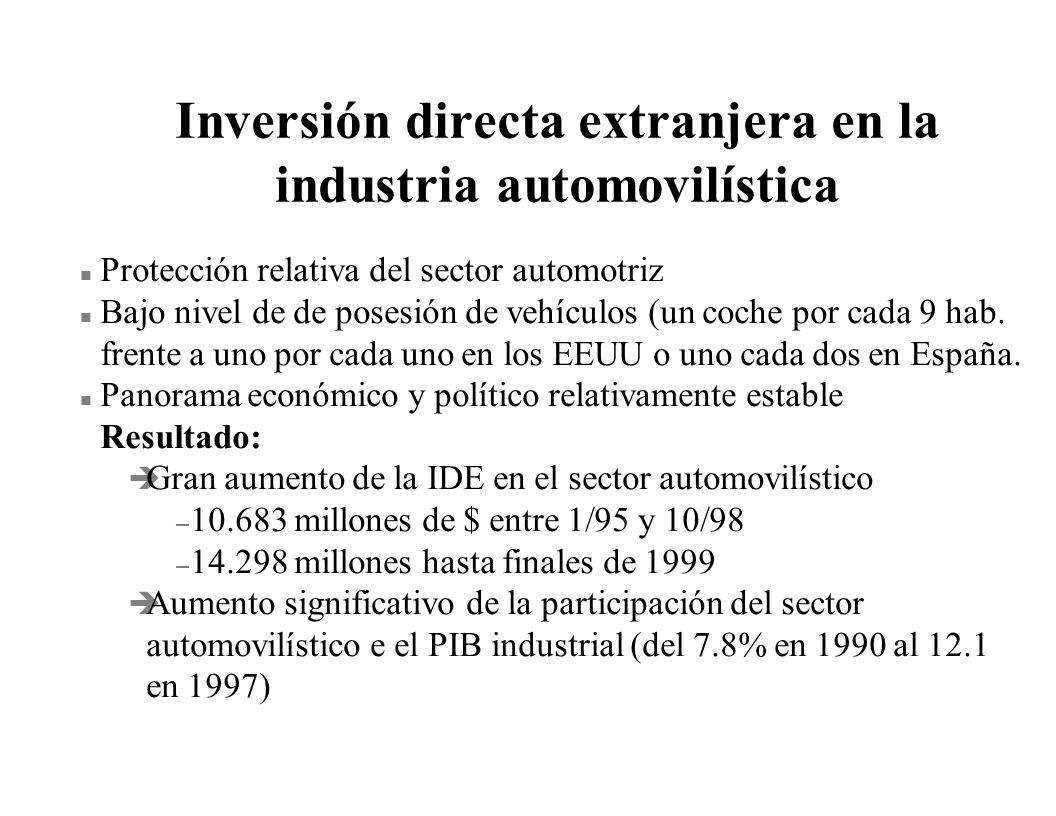 Inversión directa extranjera en la industria automovilística n Protección relativa del sector automotriz n Bajo nivel de de posesión de vehículos (un