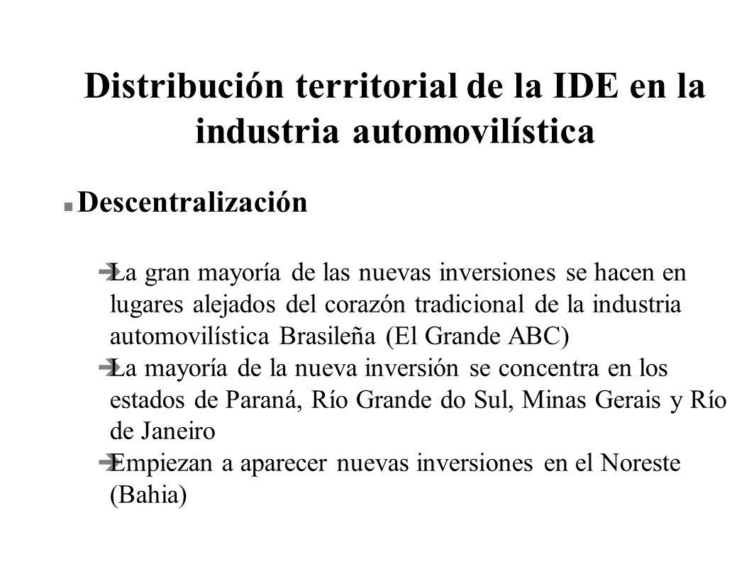 Distribución territorial de la IDE en la industria automovilística n Descentralización è La gran mayoría de las nuevas inversiones se hacen en lugares