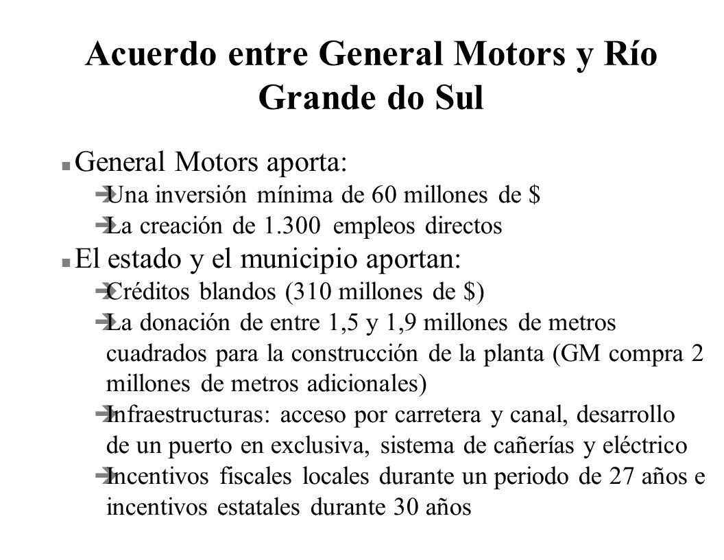 Acuerdo entre General Motors y Río Grande do Sul n General Motors aporta: è Una inversión mínima de 60 millones de $ è La creación de 1.300 empleos di