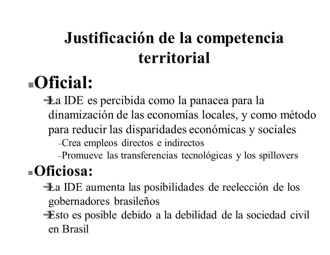 Justificación de la competencia territorial n Oficial: è La IDE es percibida como la panacea para la dinamización de las economías locales, y como mét