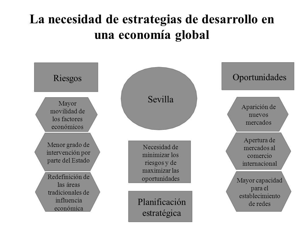 La necesidad de estrategias de desarrollo en una economía global Riesgos Oportunidades Mayor movilidad de los factores económicos Menor grado de inter