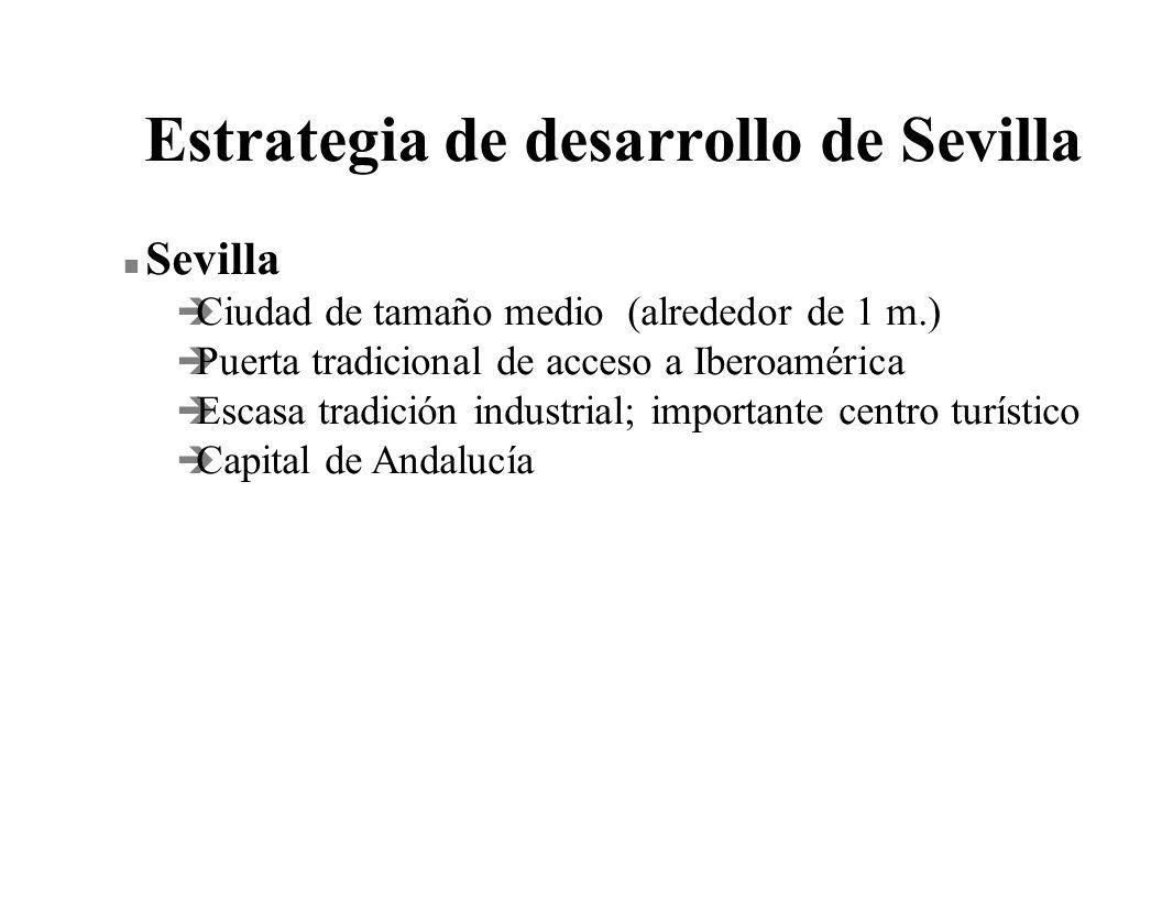 Estrategia de desarrollo de Sevilla n Sevilla è Ciudad de tamaño medio (alrededor de 1 m.) è Puerta tradicional de acceso a Iberoamérica è Escasa trad