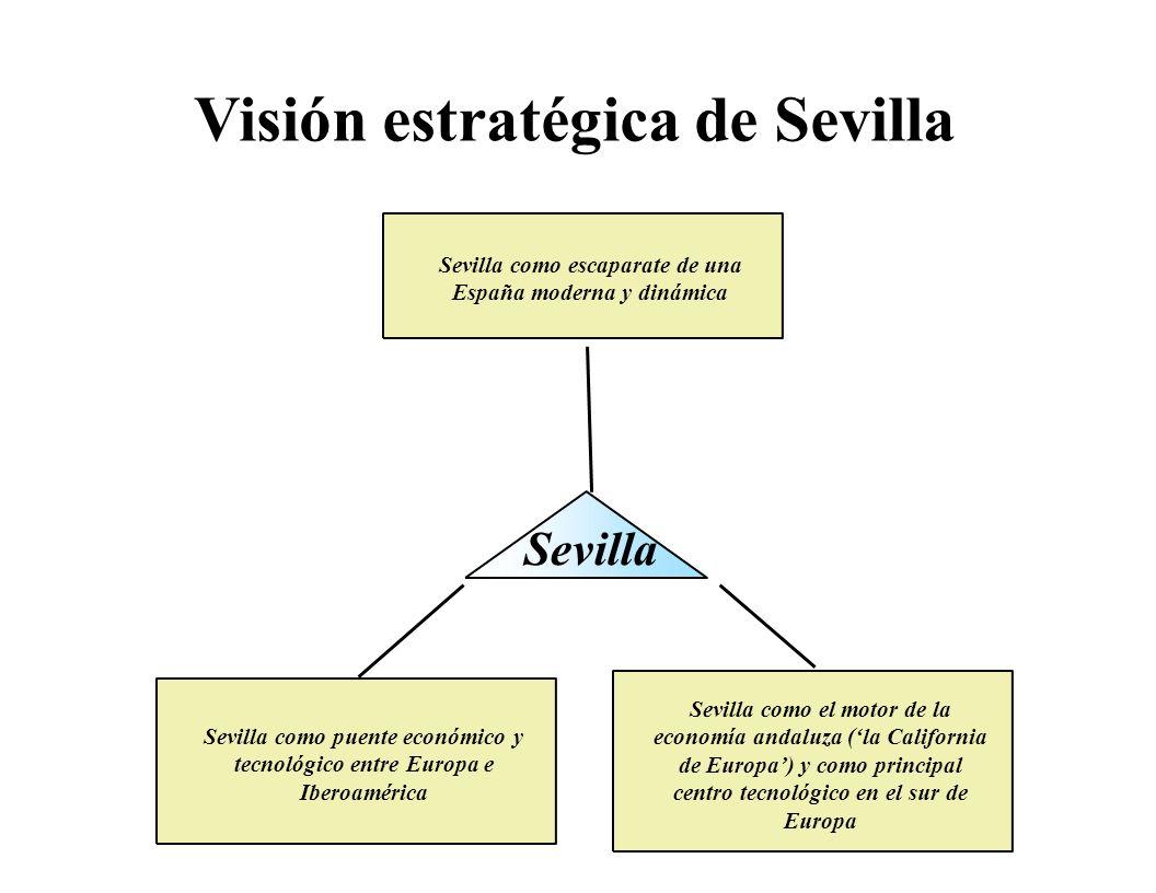 Sevilla como escaparate de una España moderna y dinámica Sevilla Sevilla como el motor de la economía andaluza (la California de Europa) y como princi