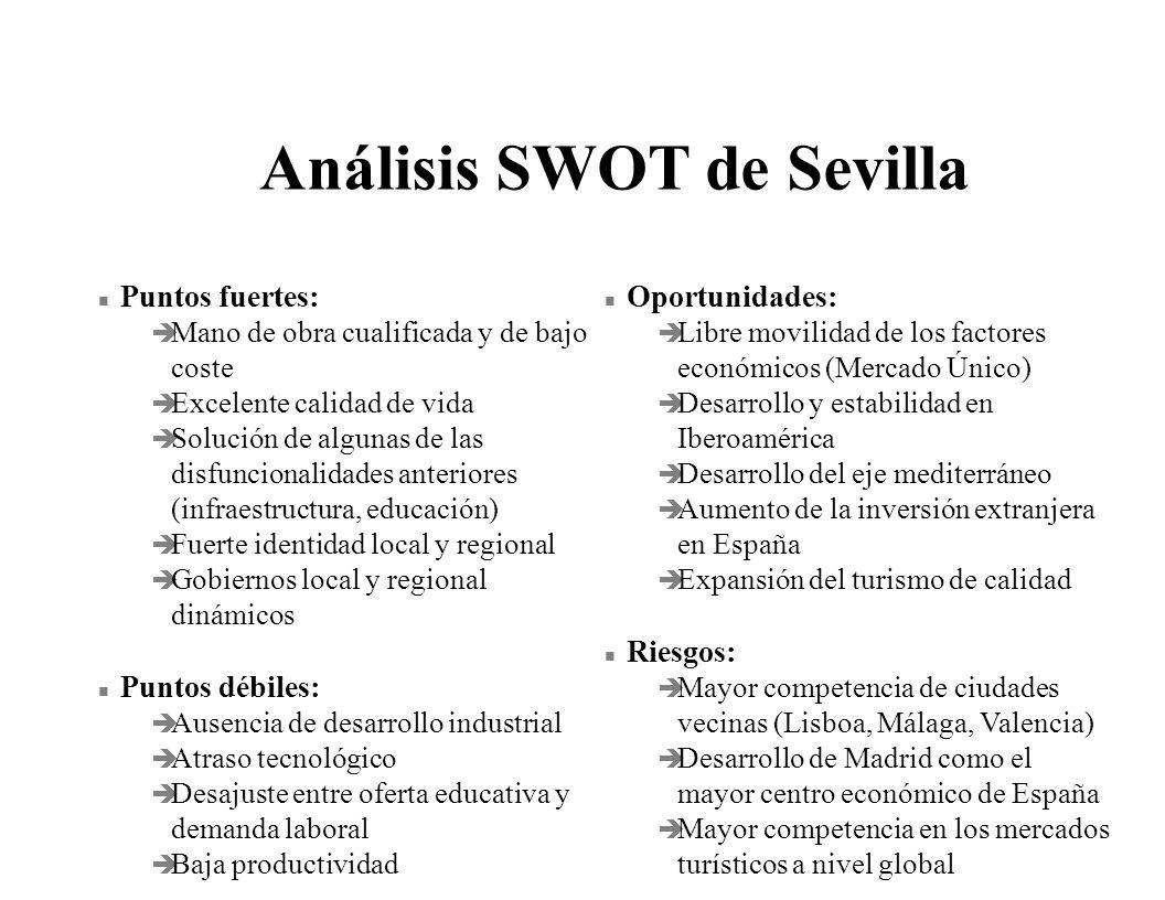 Análisis SWOT de Sevilla n Puntos fuertes: è Mano de obra cualificada y de bajo coste è Excelente calidad de vida è Solución de algunas de las disfunc