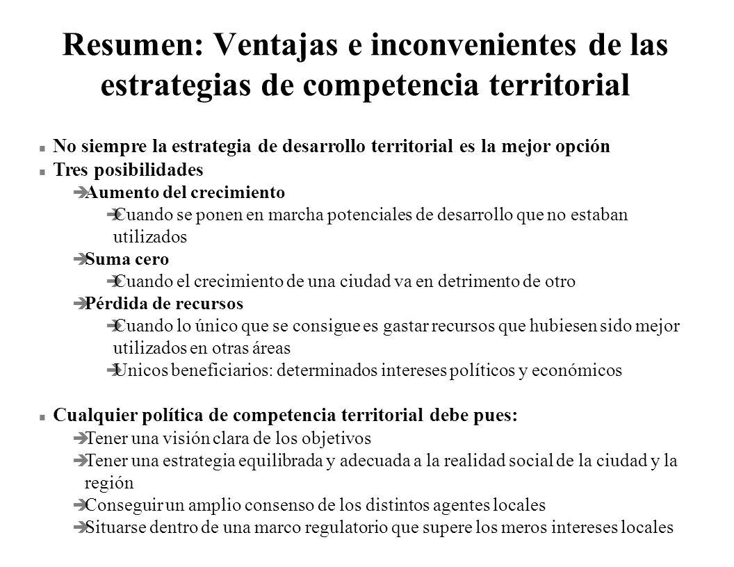 Resumen: Ventajas e inconvenientes de las estrategias de competencia territorial n No siempre la estrategia de desarrollo territorial es la mejor opci